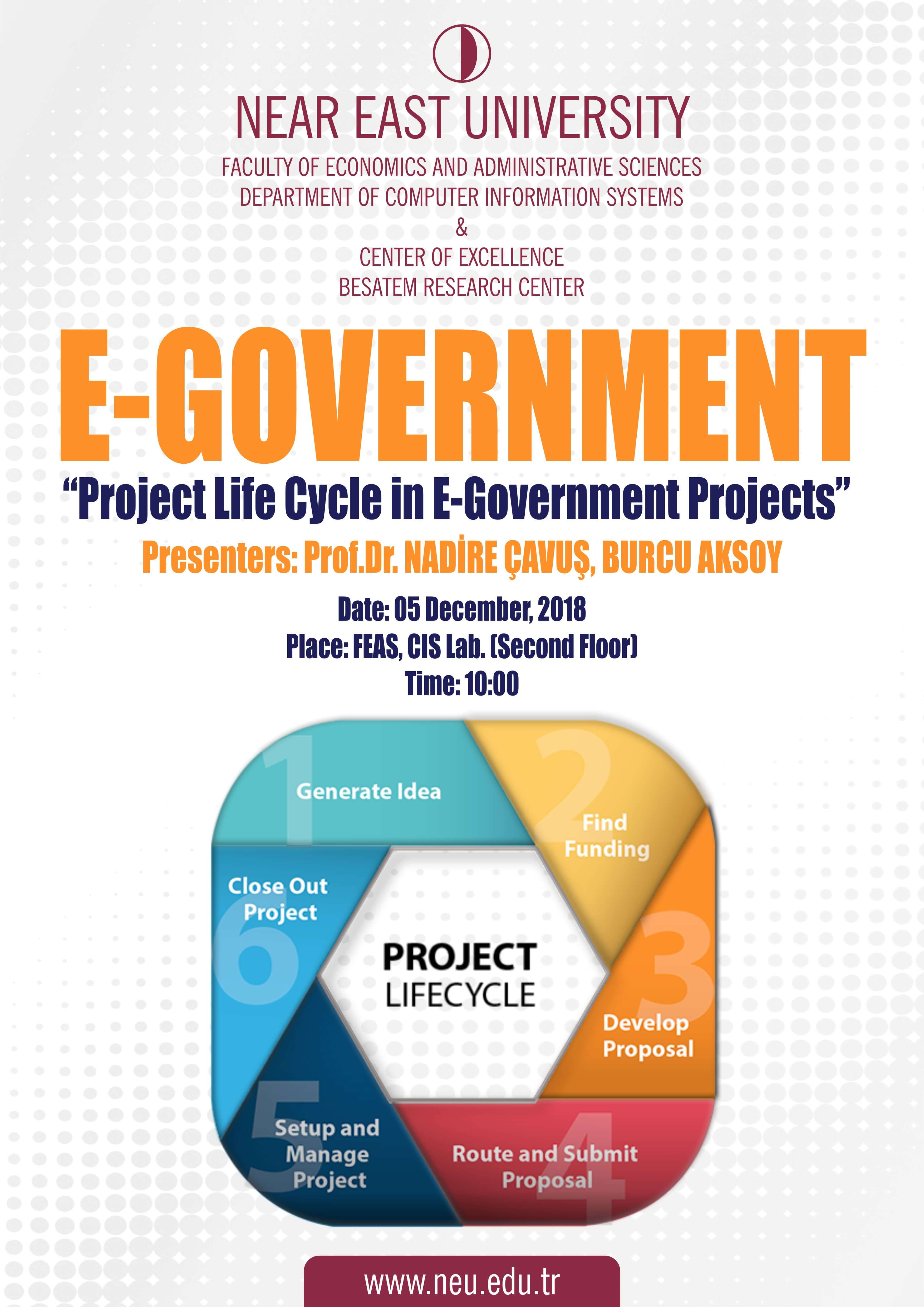 "E-Government ""Project Life Cycle in E-Government Projects"""