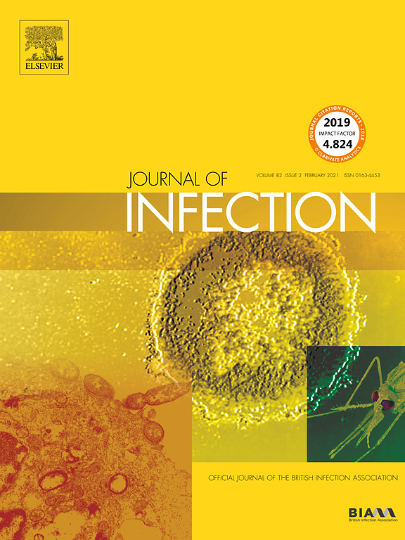 Retrospective Molecular SARS-CoV-2 Screening Results revealed by Near East University researchers published in Journal of Infection